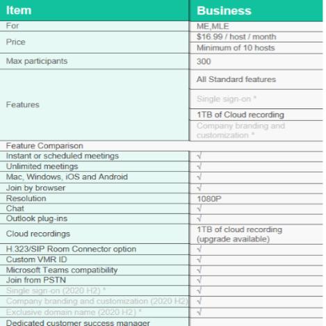 yealink-meeting-business-özellikleri